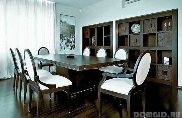 Эркер в квартире дизайн