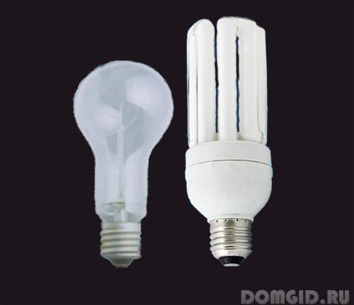 Светодиодные прожекторы в уфе купить