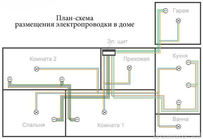 Вся схема электропроводки в