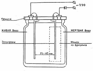Очистка воды серебром, или как серебро очищает воду