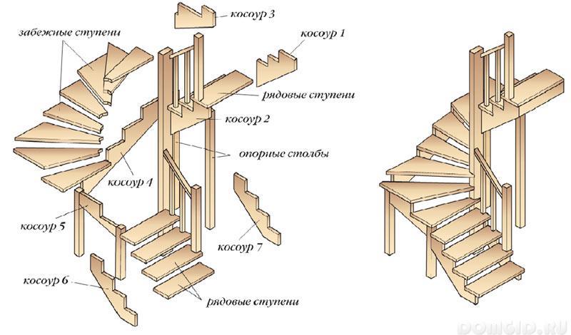 Поворотные лестница своими руками