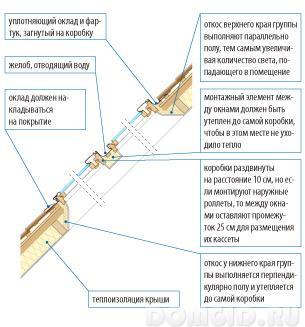 Шумоизоляция шкода октавия количество материала