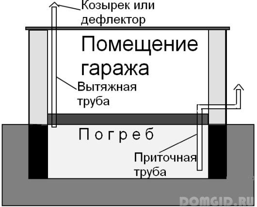 pogreb_v_garazhe7_0.jpg