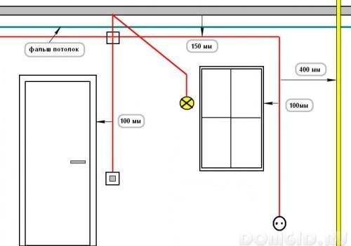 Прокладка проводки в панельном доме