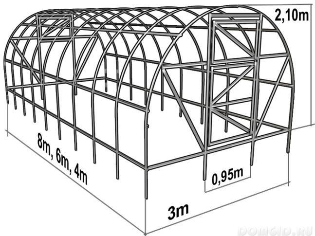 Как построить теплицу из поликарбоната своими руками