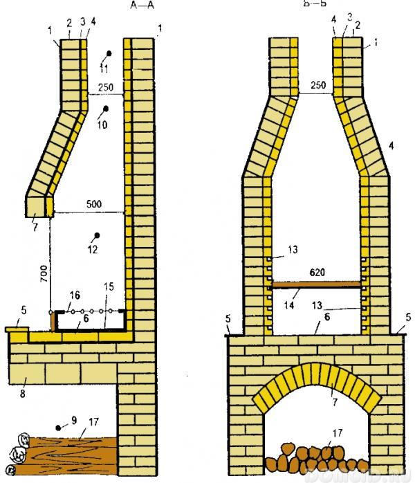 Форма для изготовления плитИз ниток своими руками