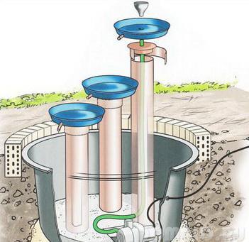 Насосы для фонтанов домашних условиях