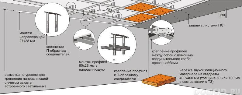 comment peindre un plafond au pistolet basse pression. Black Bedroom Furniture Sets. Home Design Ideas