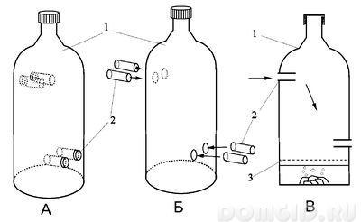 Ловушки для кротов только из бутылки