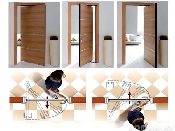 Роторный механизм для двери