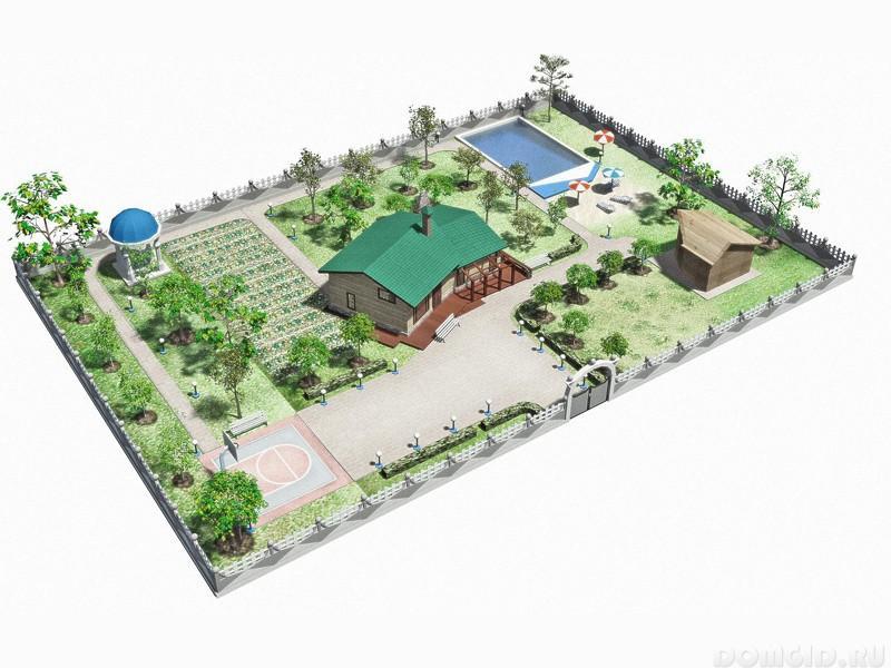 геометрия садового участка
