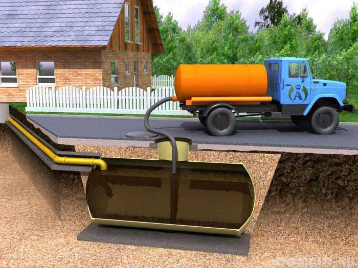 Септик Танк на приусадебном участке: устройство, установка, монтаж