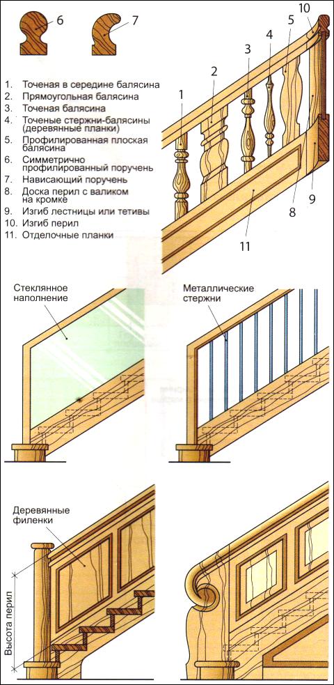 Балясины для лестницы из дерева: виды, преимущества и
