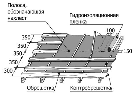 Трубопроводов тепловых надземных сетей теплоизоляция