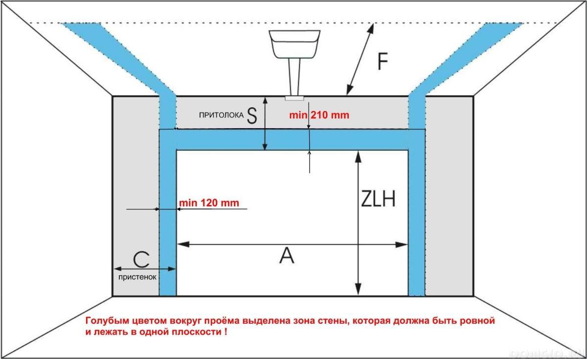 схема монтажа ворот doorhan