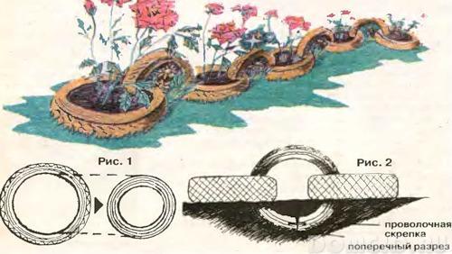 Как из старых шин делают новые