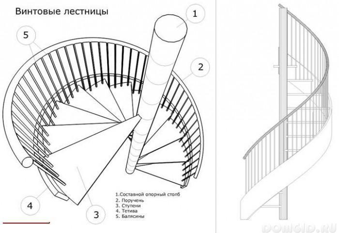 Чертеж винтовой лестницы из дерева своими руками 477